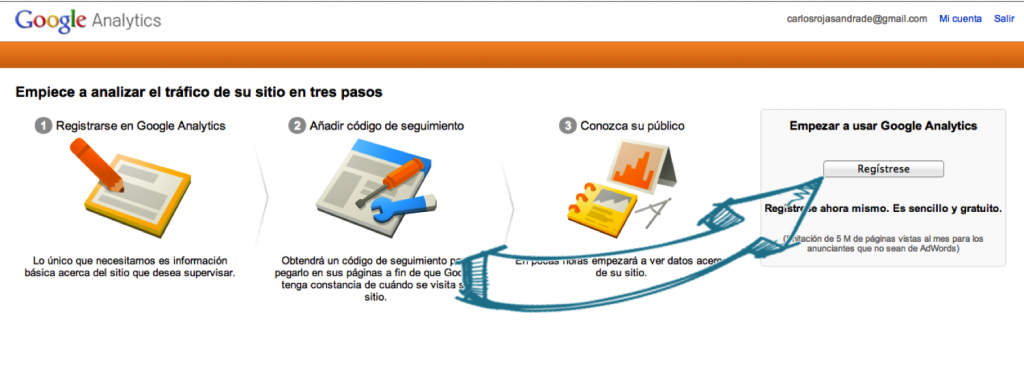 Registrarse en Google Analytics